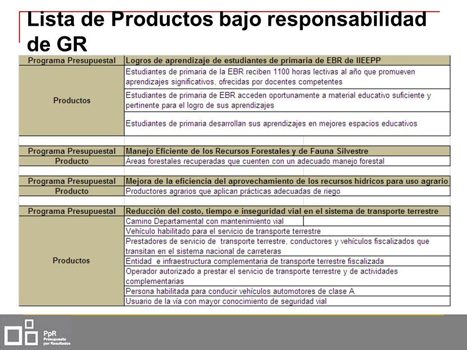 Lista de Productos bajo responsabilidad de GR