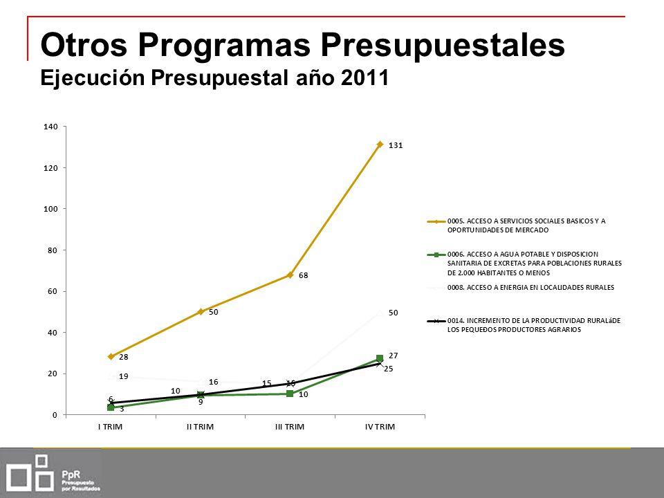 Otros Programas Presupuestales Ejecución Presupuestal año 2011