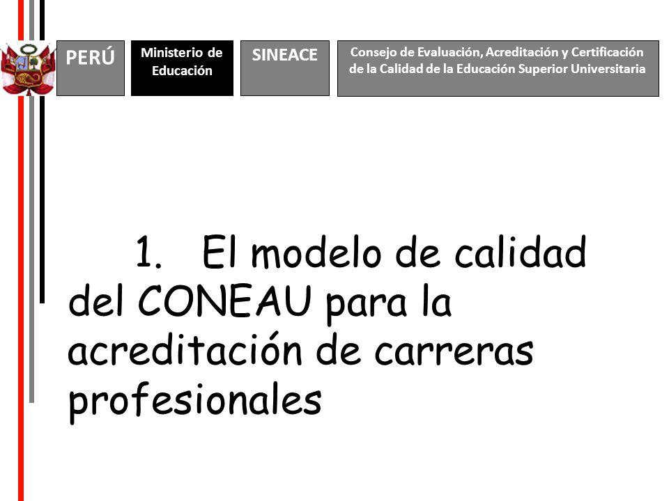 1.El modelo de calidad del CONEAU para la acreditación de carreras profesionales SINEACE Ministerio de Educación PERÚ Consejo de Evaluación, Acreditación y Certificación de la Calidad de la Educación Superior Universitaria