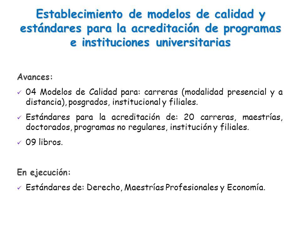 Avances: 04 Modelos de Calidad para: carreras (modalidad presencial y a distancia), posgrados, institucional y filiales.