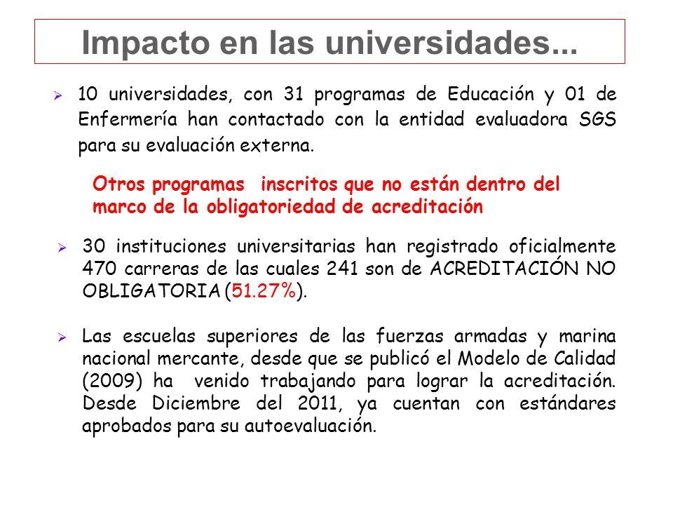 Otros programas inscritos que no están dentro del marco de la obligatoriedad de acreditación 30 instituciones universitarias han registrado oficialmente 470 carreras de las cuales 241 son de ACREDITACIÓN NO OBLIGATORIA (51.27%).