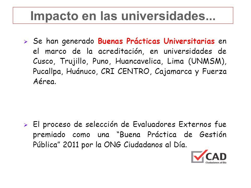 Se han generado Buenas Prácticas Universitarias en el marco de la acreditación, en universidades de Cusco, Trujillo, Puno, Huancavelica, Lima (UNMSM), Pucallpa, Huánuco, CRI CENTRO, Cajamarca y Fuerza Aérea.