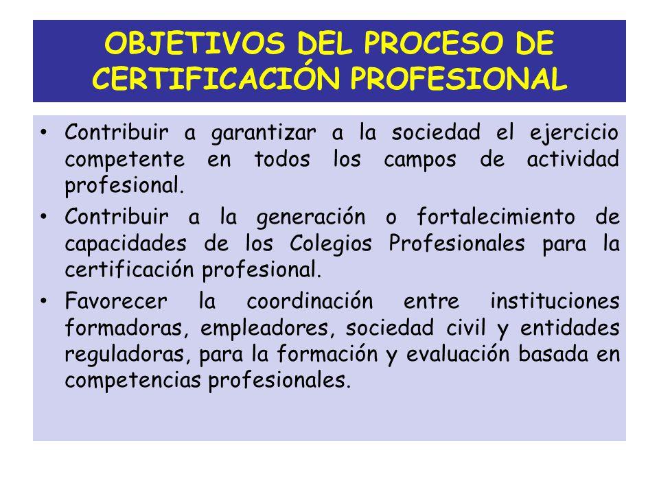 OBJETIVOS DEL PROCESO DE CERTIFICACIÓN PROFESIONAL Contribuir a garantizar a la sociedad el ejercicio competente en todos los campos de actividad profesional.