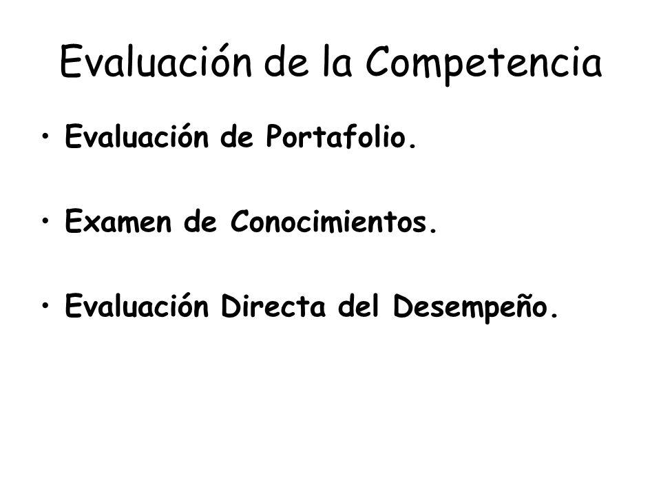 Evaluación de la Competencia Evaluación de Portafolio.