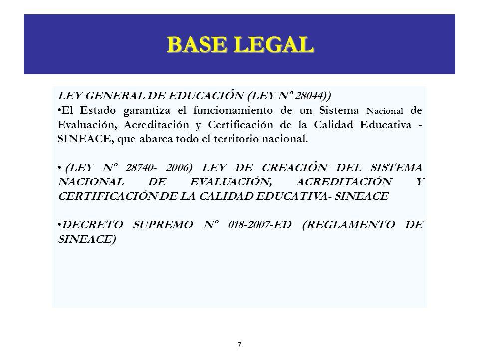 BASE LEGAL 7 LEY GENERAL DE EDUCACIÓN (LEY Nº 28044)) El Estado garantiza el funcionamiento de un Sistema Nacional de Evaluación, Acreditación y Certificación de la Calidad Educativa - SINEACE, que abarca todo el territorio nacional.