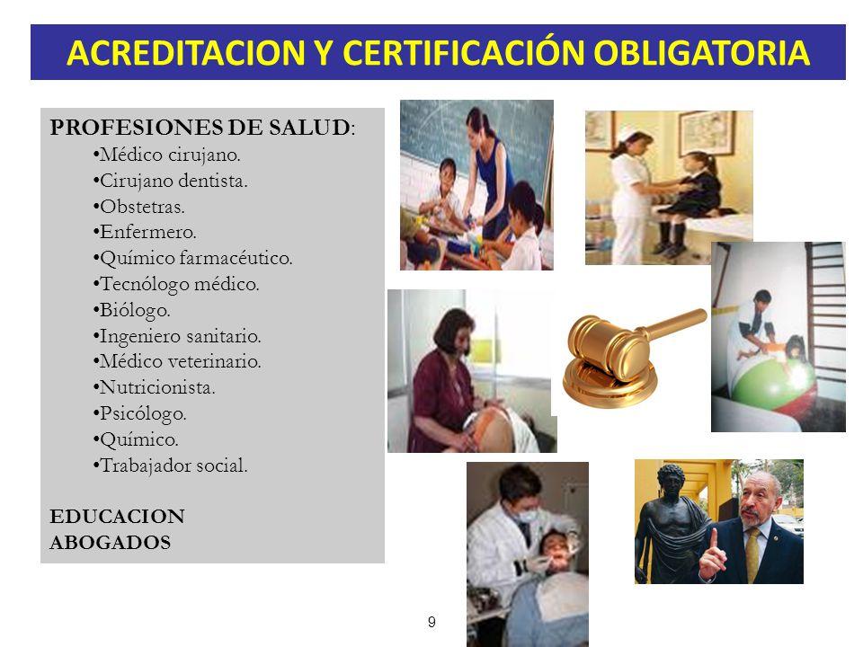 PROFESIONES DE SALUD: Médico cirujano.Cirujano dentista.