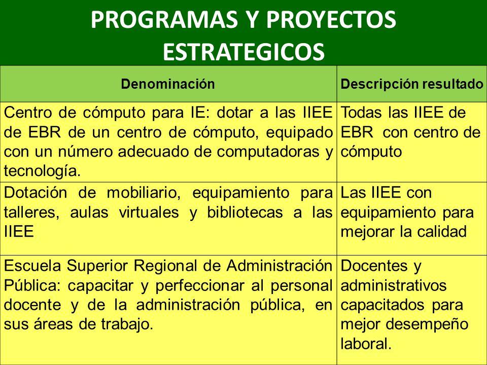 PROGRAMAS Y PROYECTOS ESTRATEGICOS DenominaciónDescripción resultado Centro de cómputo para IE: dotar a las IIEE de EBR de un centro de cómputo, equip