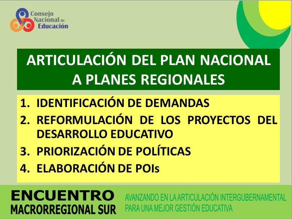 ARTICULACIÓN DEL PLAN NACIONAL A PLANES REGIONALES 1.IDENTIFICACIÓN DE DEMANDAS 2.REFORMULACIÓN DE LOS PROYECTOS DEL DESARROLLO EDUCATIVO 3.PRIORIZACI