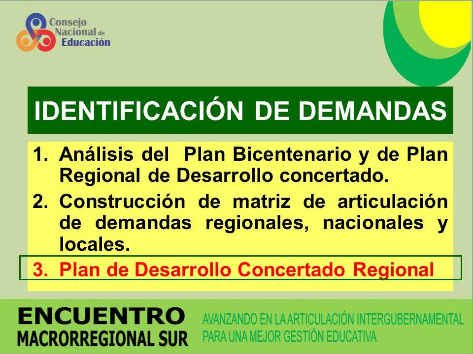 IDENTIFICACIÓN DE DEMANDAS 1.Análisis del Plan Bicentenario y de Plan Regional de Desarrollo concertado. 2.Construcción de matriz de articulación de d
