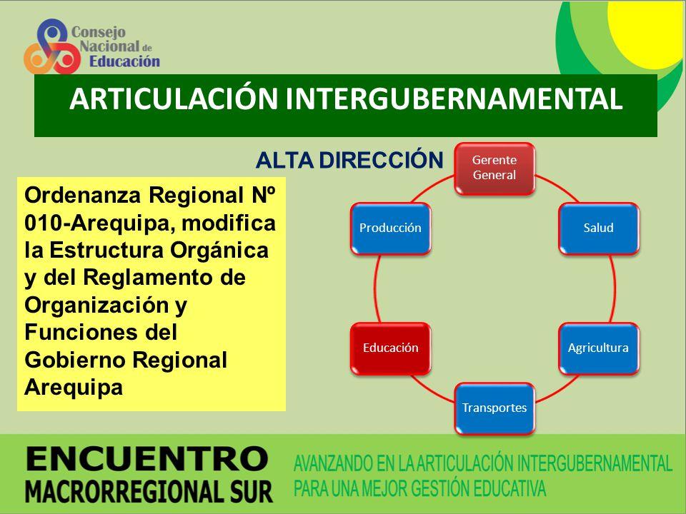 ARTICULACIÓN INTERGUBERNAMENTAL Ordenanza Regional Nº 010-Arequipa, modifica la Estructura Orgánica y del Reglamento de Organización y Funciones del G