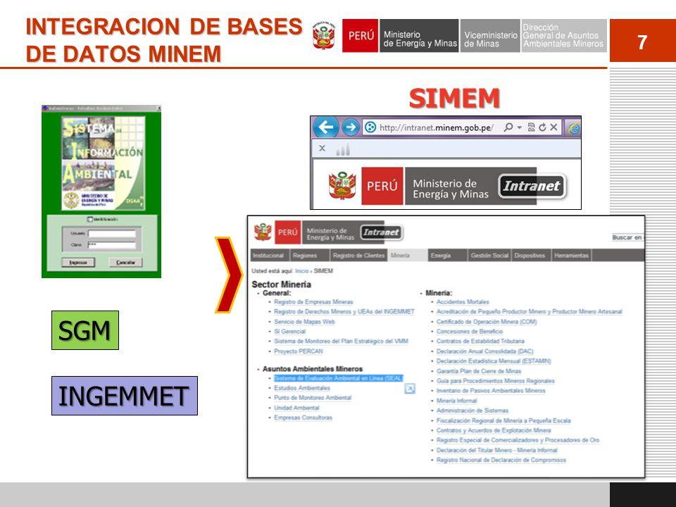 7 INTEGRACION DE BASES DE DATOS MINEM SGM INGEMMET SIMEM