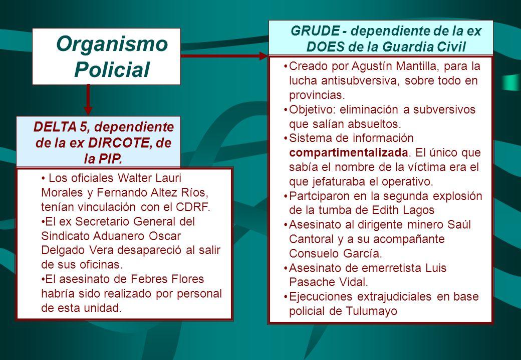 Organismo Policial DELTA 5, dependiente de la ex DIRCOTE, de la PIP. GRUDE - dependiente de la ex DOES de la Guardia Civil Creado por Agustín Mantilla