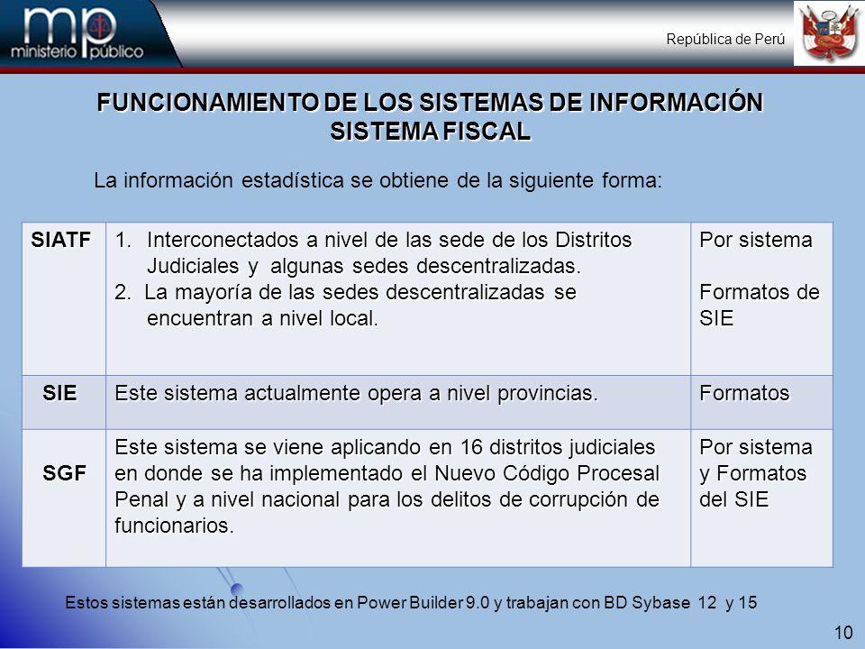 11 CONTENIDO DEL SGF Registro del caso ( denuncias nuevas) Búsqueda del caso Seguimiento del caso Monitoreo : De la carga De los plazos De Prisión preventiva Asignación de casos Agenda Reportes Registro y seguimiento de Investigaciones Preventivas Reporte de Expedientes Notificaciones Archivo Registro de consultas Registro de solicitud de Exclusión fiscal Registro de Apelaciones Registro de Impugnaciones República de Perú