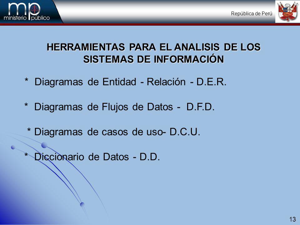 CARACTERÍSTICAS DE LA ARQUITECTURA DE LOS SISTEMAS DE INFORMACIÓN * LENGUAJE DE PROGRAMACIÓN USADO.