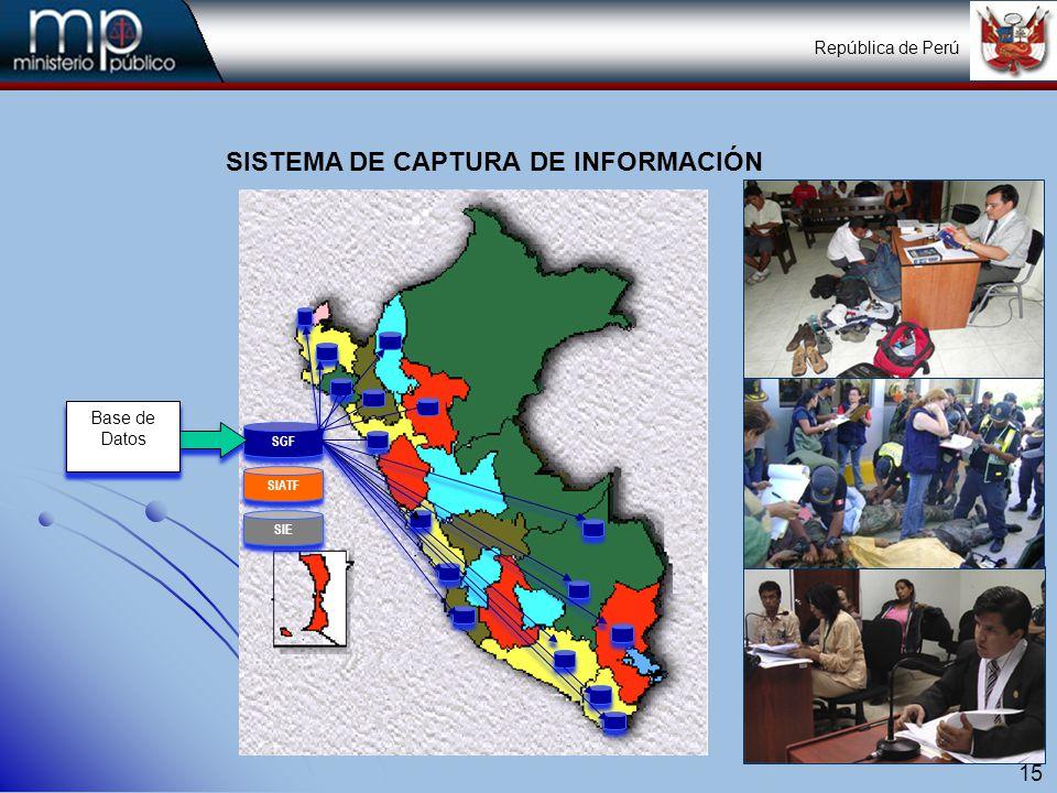 16 República de Perú