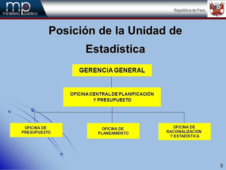 6 Formulación del Plan Estadístico del Ministerio Público.