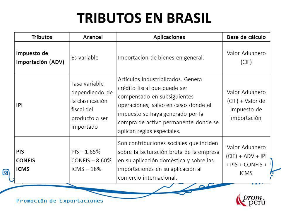 Promoción de Exportaciones TributosArancelAplicacionesBase de cálculo Impuesto de Importación (ADV) Es variableImportación de bienes en general. Valor