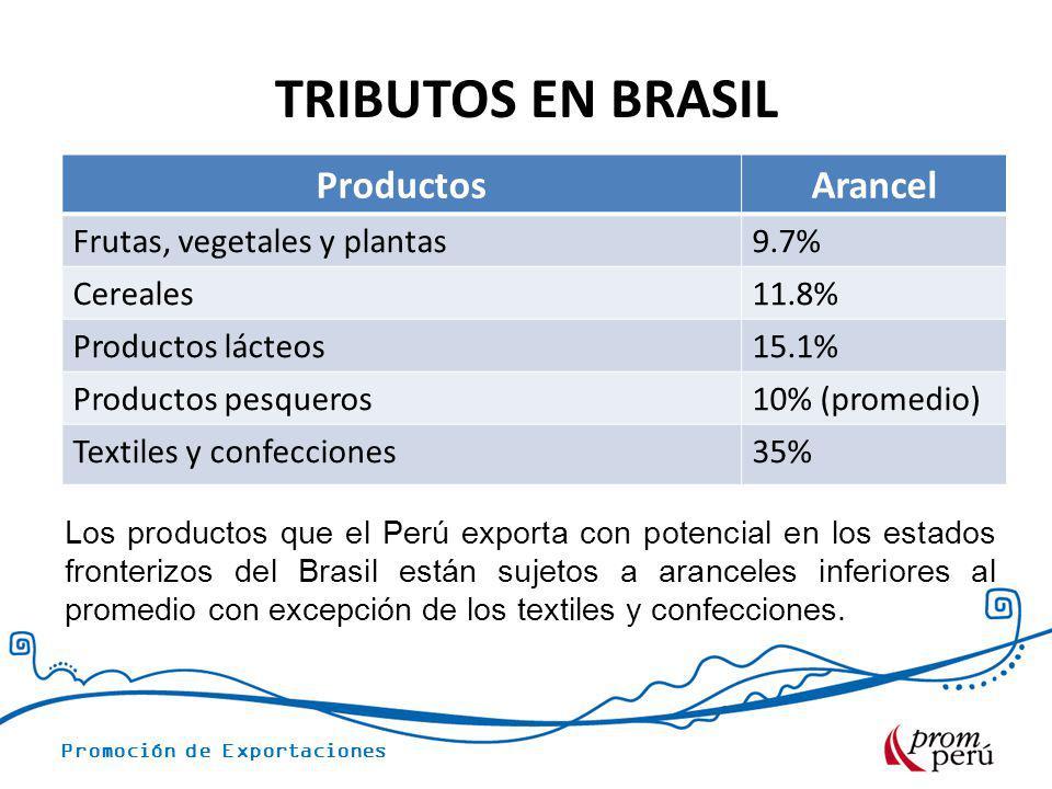 Promoción de Exportaciones TRIBUTOS EN BRASIL Los productos que el Perú exporta con potencial en los estados fronterizos del Brasil están sujetos a ar