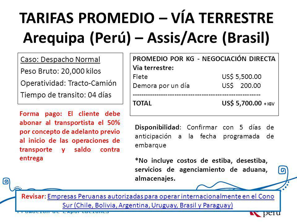 Promoción de Exportaciones Caso: Despacho Normal Peso Bruto: 20,000 kilos Operatividad: Tracto-Camión Tiempo de transito: 04 días PROMEDIO POR KG - NE