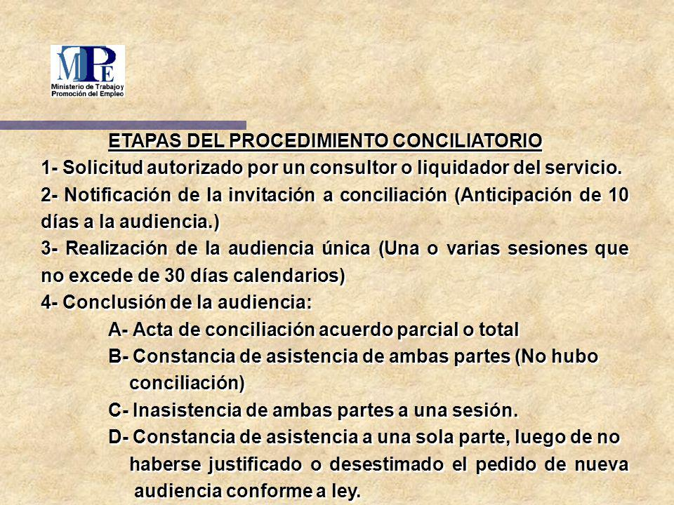 ETAPAS DEL PROCEDIMIENTO CONCILIATORIO 1- Solicitud autorizado por un consultor o liquidador del servicio. 2- Notificación de la invitación a concilia