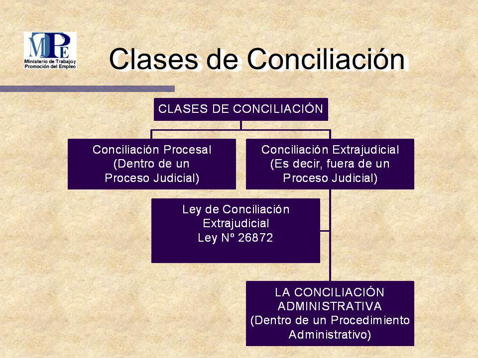 LA CONCILIACION EN EL MINISTERIO DE TRABAJO Y PROMOCION DEL EMPLEO
