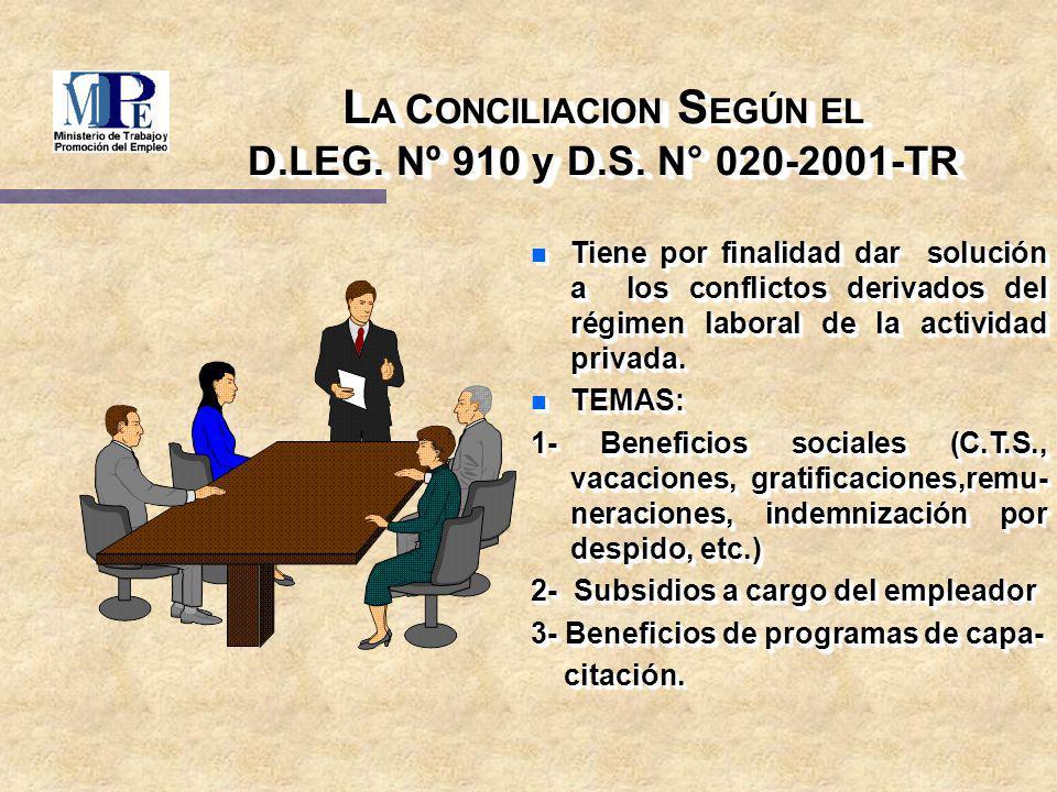 L A C ONCILIACION S EGÚN EL D.LEG. Nº 910 y D.S. N° 020-2001-TR n Tiene por finalidad dar solución a los conflictos derivados del régimen laboral de l