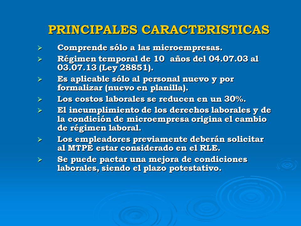 MARCO NORMATIVO Constitución Política del Perú de 1993. Constitución Política del Perú de 1993. Acuerdo Nacional. Acuerdo Nacional. Ley 28015, Ley MYP