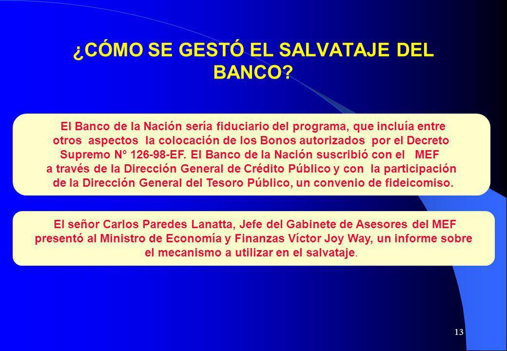 13 ¿CÓMO SE GESTÓ EL SALVATAJE DEL BANCO? El señor Carlos Paredes Lanatta, Jefe del Gabinete de Asesores del MEF presentó al Ministro de Economía y Fi