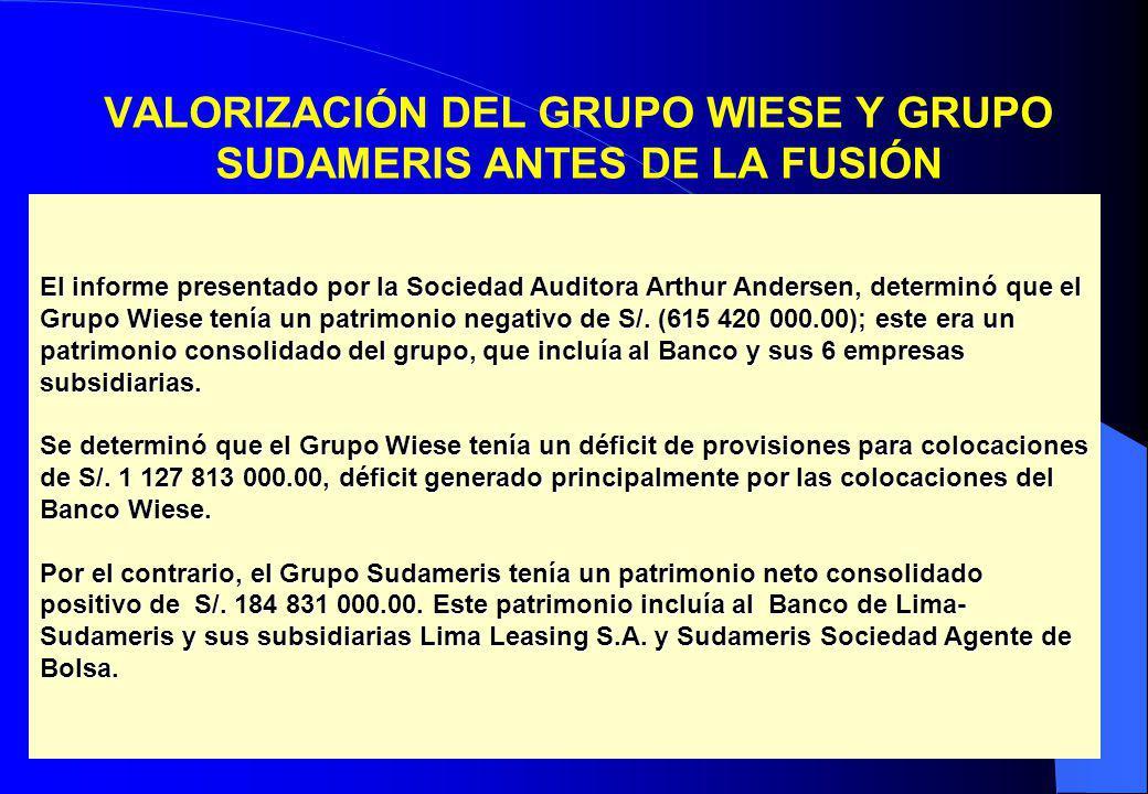 14 VALORIZACIÓN DEL GRUPO WIESE Y GRUPO SUDAMERIS ANTES DE LA FUSIÓN El informe presentado por la Sociedad Auditora Arthur Andersen, determinó que el