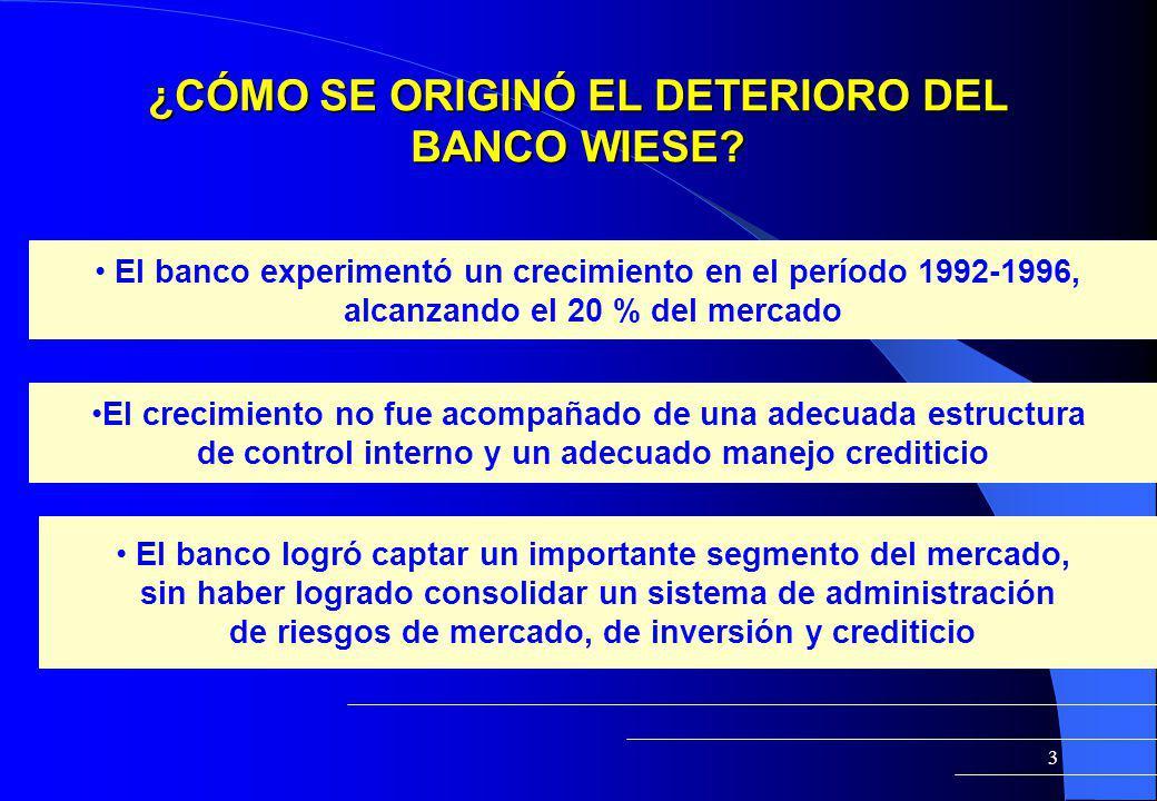 3 ¿CÓMO SE ORIGINÓ EL DETERIORO DEL BANCO WIESE? El banco experimentó un crecimiento en el período 1992-1996, alcanzando el 20 % del mercado El crecim