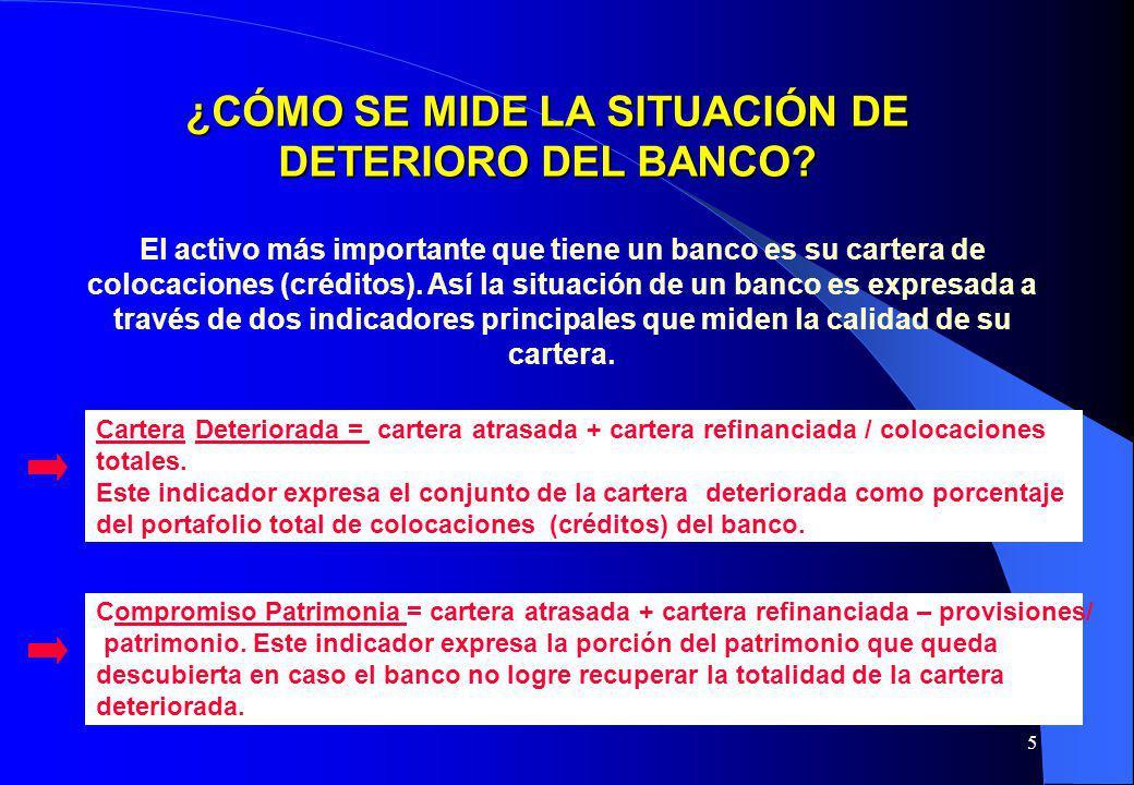 5 ¿CÓMO SE MIDE LA SITUACIÓN DE DETERIORO DEL BANCO? Cartera Deteriorada = cartera atrasada + cartera refinanciada / colocaciones totales. Este indica