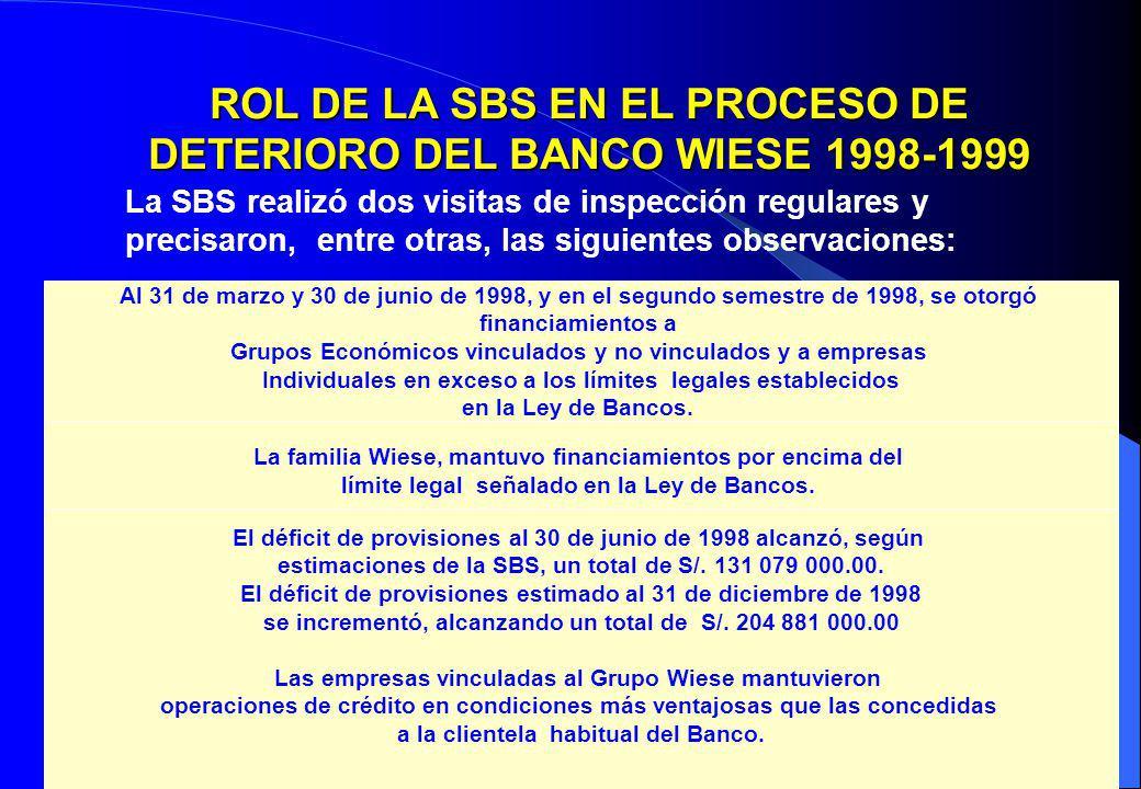 9 ROL DE LA SBS EN EL PROCESO DE DETERIORO DEL BANCO WIESE 1998-1999 Al 31 de marzo y 30 de junio de 1998, y en el segundo semestre de 1998, se otorgó