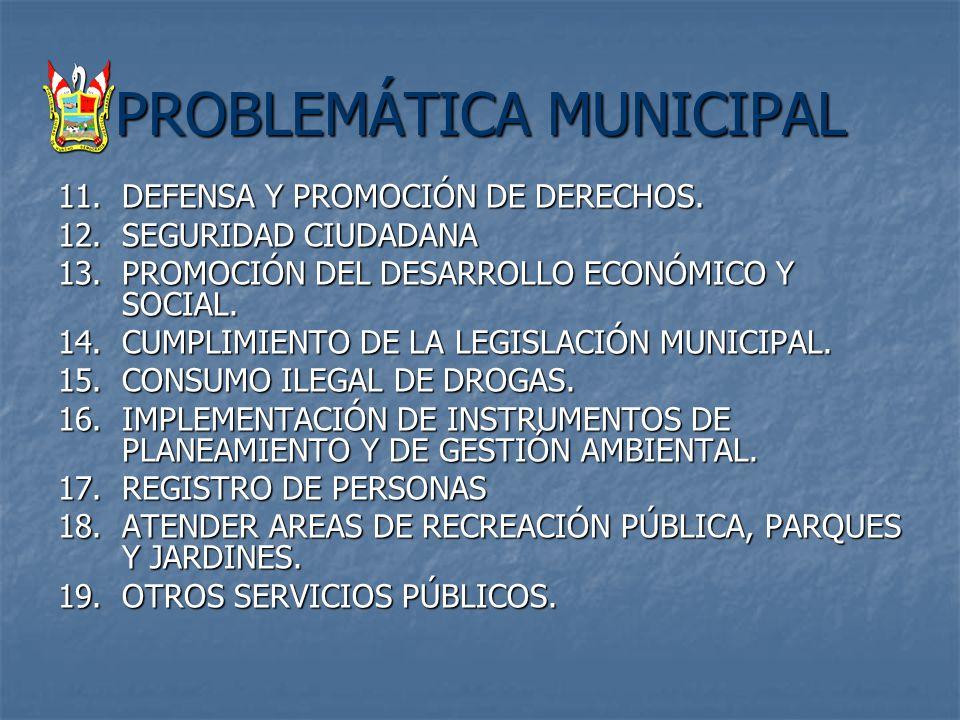 PROBLEMÁTICA MUNICIPAL 11.DEFENSA Y PROMOCIÓN DE DERECHOS. 12.SEGURIDAD CIUDADANA 13.PROMOCIÓN DEL DESARROLLO ECONÓMICO Y SOCIAL. 14.CUMPLIMIENTO DE L