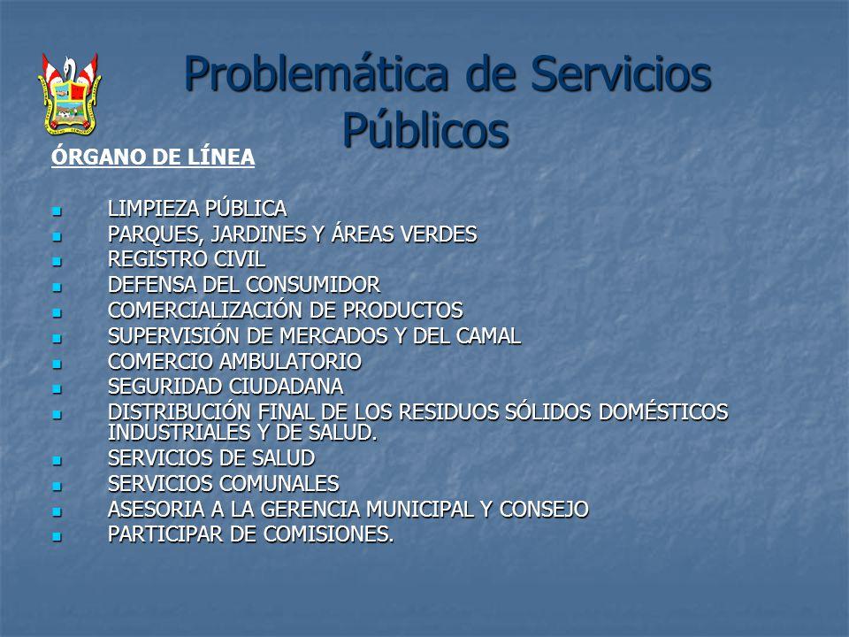 Problemática de Servicios Públicos Problemática de Servicios Públicos ÓRGANO DE LÍNEA LIMPIEZA PÚBLICA LIMPIEZA PÚBLICA PARQUES, JARDINES Y ÁREAS VERD