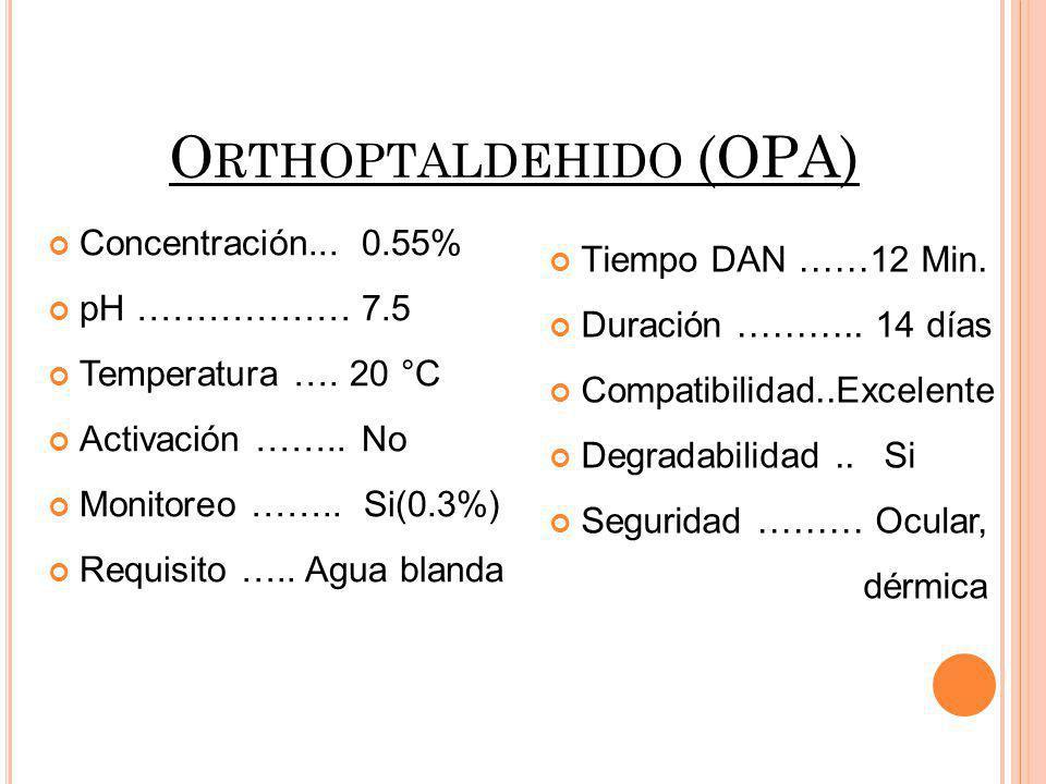 O RTHOPTALDEHIDO (OPA) Concentración...0.55% pH ………………7.5 Temperatura …. 20 °C Activación ……..No Monitoreo …….. Si(0.3%) Requisito ….. Agua blanda Tie
