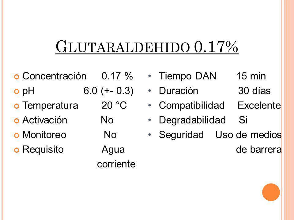 G LUTARALDEHIDO 0.17% Concentración0.17 % pH 6.0 (+- 0.3) Temperatura 20 °C Activación No Monitoreo No RequisitoAgua corriente Tiempo DAN15 min Duraci