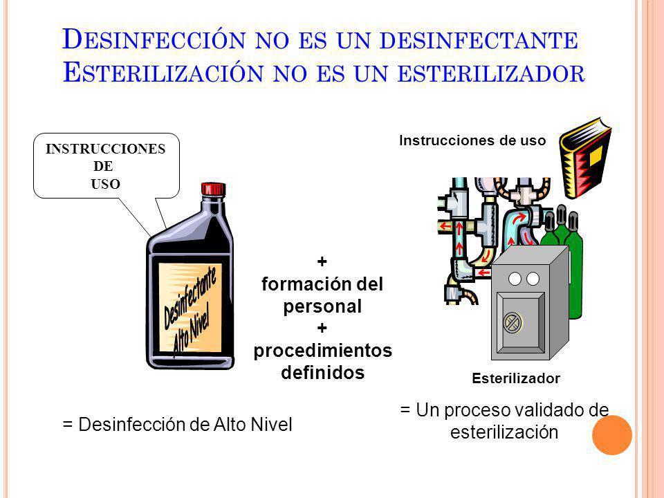 INSTRUCCIONES DE USO D ESINFECCIÓN NO ES UN DESINFECTANTE E STERILIZACIÓN NO ES UN ESTERILIZADOR Esterilizador Instrucciones de uso = Desinfección de