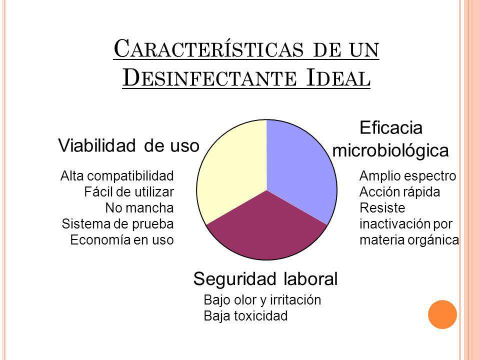 C ARACTERÍSTICAS DE UN D ESINFECTANTE I DEAL Eficacia microbiológica Seguridad laboral Viabilidad de uso Alta compatibilidad Fácil de utilizar No manc