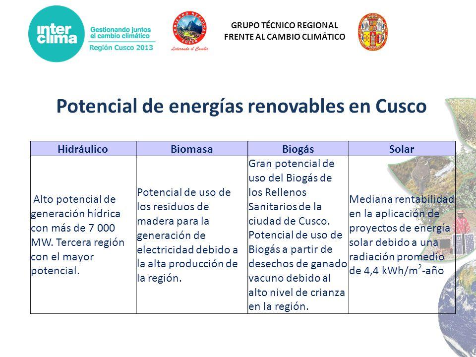 GRUPO TÉCNICO REGIONAL FRENTE AL CAMBIO CLIMÁTICO Potencial de energías renovables en Cusco HidráulicoBiomasaBiogásSolar Alto potencial de generación