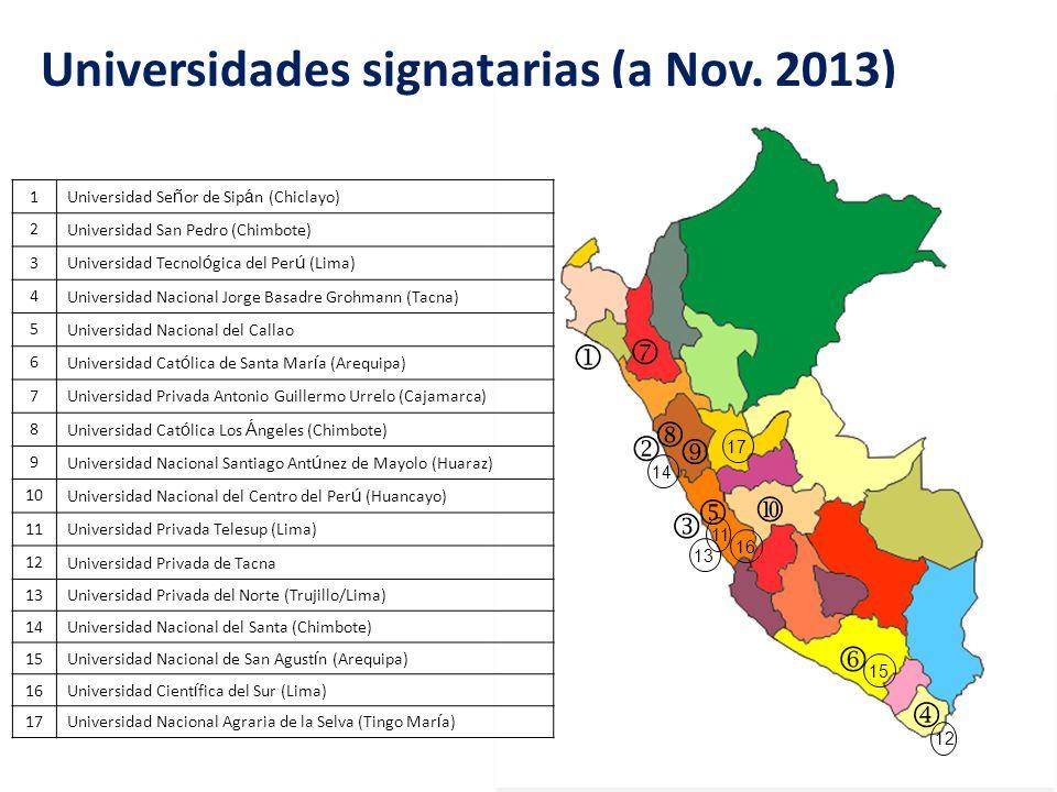 Universidades signatarias (a Nov. 2013) 1Universidad Se ñ or de Sip á n (Chiclayo) 2 Universidad San Pedro (Chimbote) 3 Universidad Tecnol ó gica del