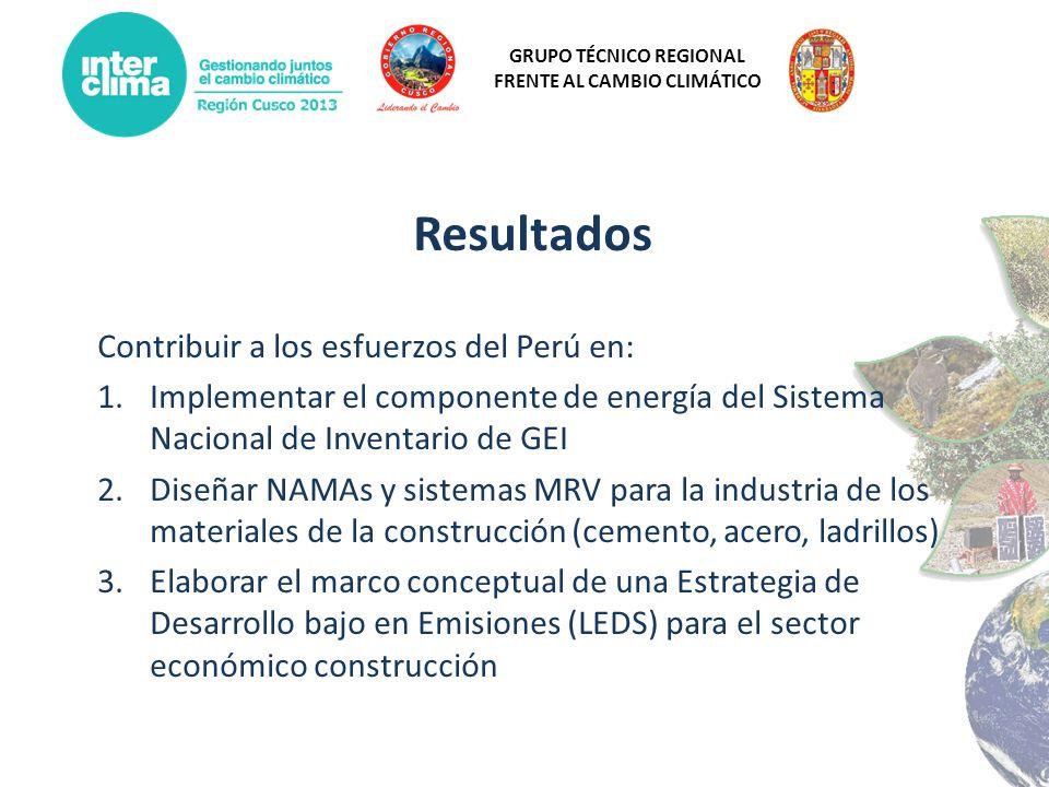 GRUPO TÉCNICO REGIONAL FRENTE AL CAMBIO CLIMÁTICO Modificación del MOF y ROF Presupuesto dedicado Capacitación en inventarios de GEI Implementación del sistema para el sector energía Capacitación en NAMAs y sistemas MRV Diseño participativo de NAMAs y MRV Capacitación de gestores de NAMAs Escenario de emisiones línea base y con NAMAs Instrumentos de gestión para la reducción programática de emisiones de GEI Propuesta del marco conceptual de Estrategias de Desarrollo Bajas en Emisiones (LEDS) Resultado 1 Resultado 2 Resultado 3 Actividades