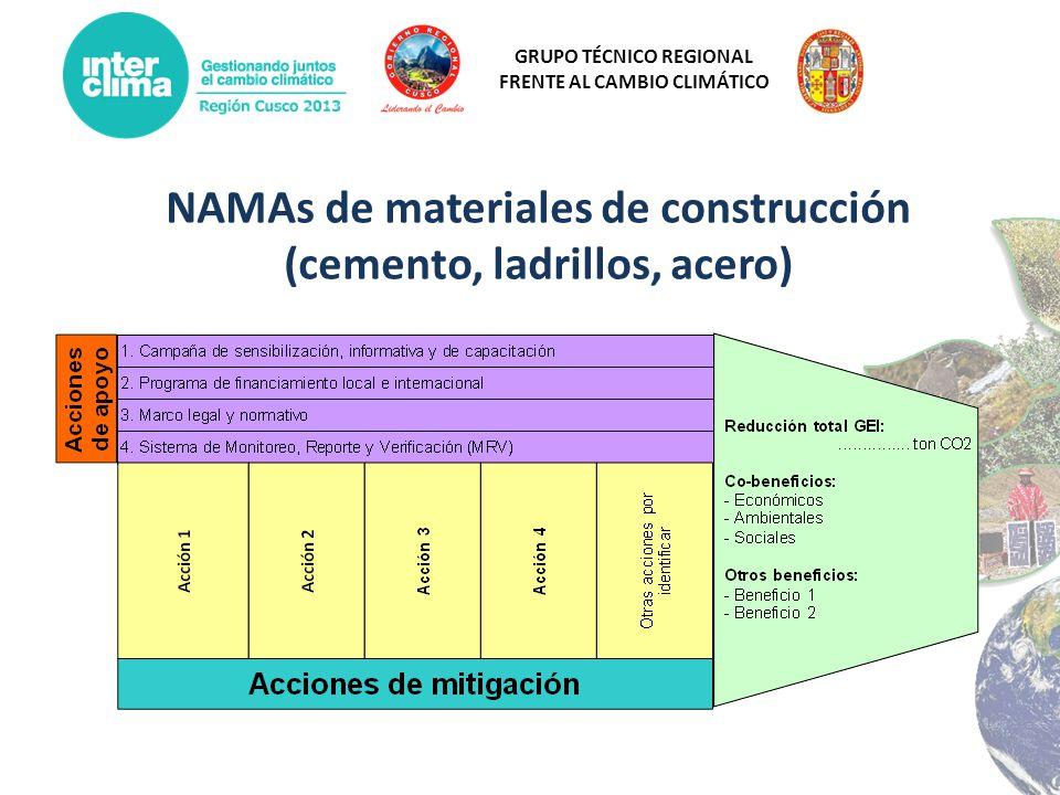 GRUPO TÉCNICO REGIONAL FRENTE AL CAMBIO CLIMÁTICO NAMAs de materiales de construcción (cemento, ladrillos, acero)
