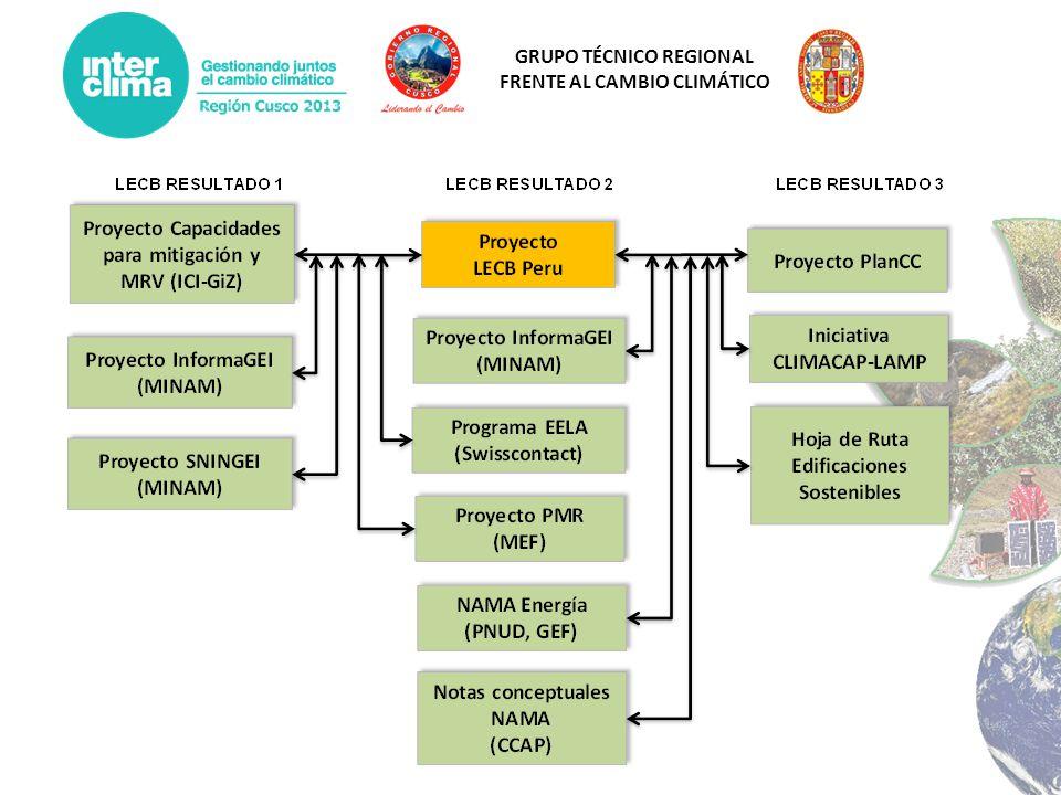 GRUPO TÉCNICO REGIONAL FRENTE AL CAMBIO CLIMÁTICO Cooperación MVCS – LECB Perú Iniciativa MVCS: Código Verde de la Construcción Cooperación: NAMA del Código Verde de la Construcción