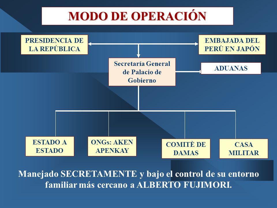 COOPERACIÓN JAPONESA DE ESTADO A ESTADO 1990-2000 DONACIONES EN ENSERES DONACIONES EN ENSERES: ROPA, MEDICINAS, EQUIPAMIENTO Y MAQUINARIAS (CASA MILITAR Y COMITÈ DAMAS DE PALACIO) $ 250 Millones OPERACIONES DE ENDEUDAMIENTO OPERACIONES DE ENDEUDAMIENTO: PARA PROYECTOS PRINCIPALMENTE CON PARTICIPACION JAPONESA $ 2,155 Millones FONDOS PARA APOYO A LA DEUDA EXTERNA FONDOS PARA APOYO A LA DEUDA EXTERNA: $ 4,000 Millones