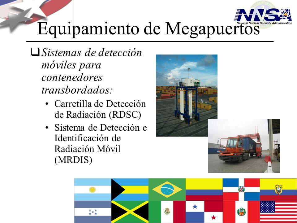 Julio de 2009 Equipamiento de Megapuertos Sistemas de detección móviles para contenedores transbordados: Carretilla de Detección de Radiación (RDSC) S