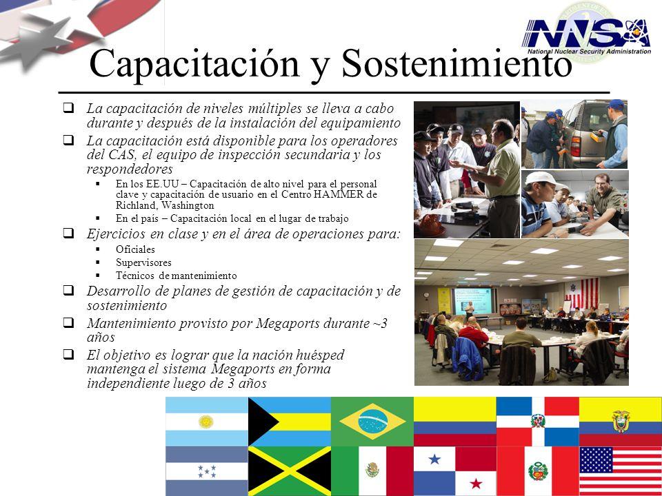Julio de 2009 Capacitación y Sostenimiento La capacitación de niveles múltiples se lleva a cabo durante y después de la instalación del equipamiento L