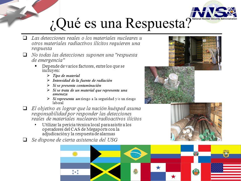 Julio de 2009 ¿Qué es una Respuesta? Las detecciones reales o los materiales nucleares u otros materiales radiactivos ilícitos requieren una respuesta
