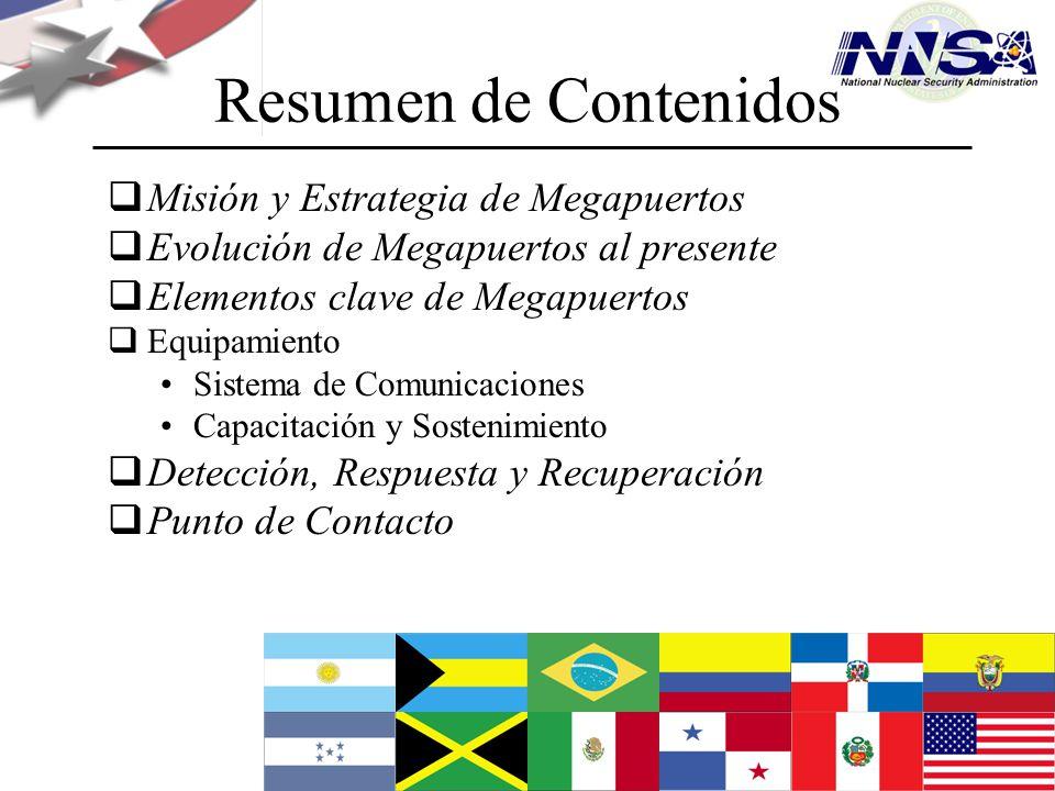 Julio de 2009 Resumen de Contenidos Misión y Estrategia de Megapuertos Evolución de Megapuertos al presente Elementos clave de Megapuertos Equipamient