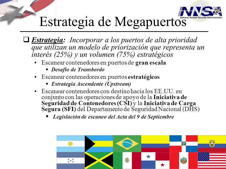 Julio de 2009 Estrategia de Megapuertos Estrategia: Incorporar a los puertos de alta prioridad que utilizan un modelo de priorización que representa u