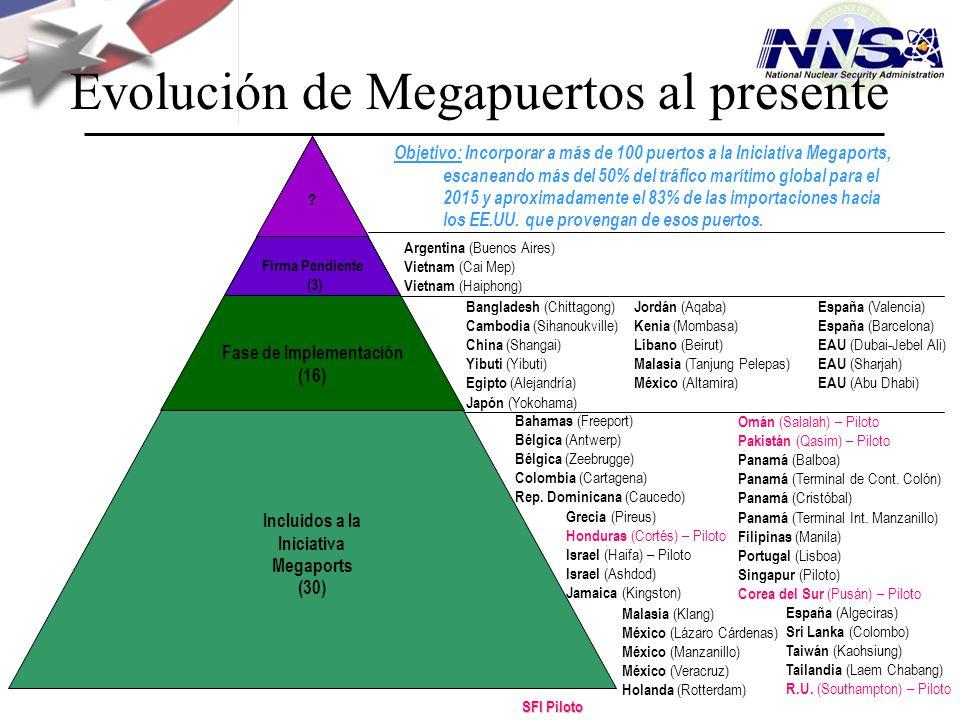 Julio de 2009 América Latina y el Caribe Puertos Incluidos Puertos en Etapa de Implementación Puertos con SFI Puerto de Interés
